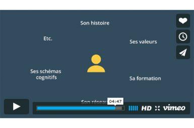 Trois nouvelles vidéos en ligne pour GRP Lab